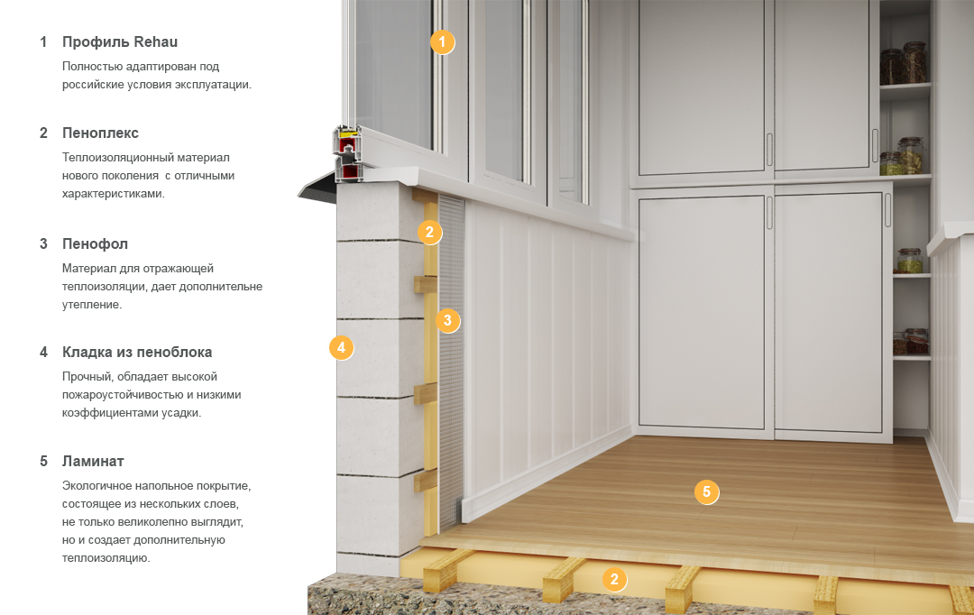 https://portal-okna.ru/images/galery/balcony_portal-okna.jpg